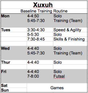 Xuxuh Training Schedule Youth Development